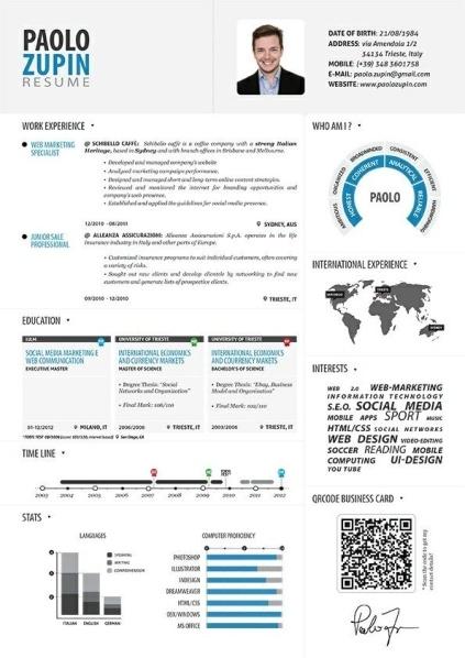 infografia_curriculum2